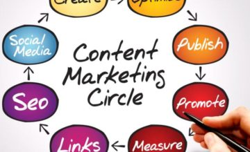 5 Easy and effective ways to promote your content